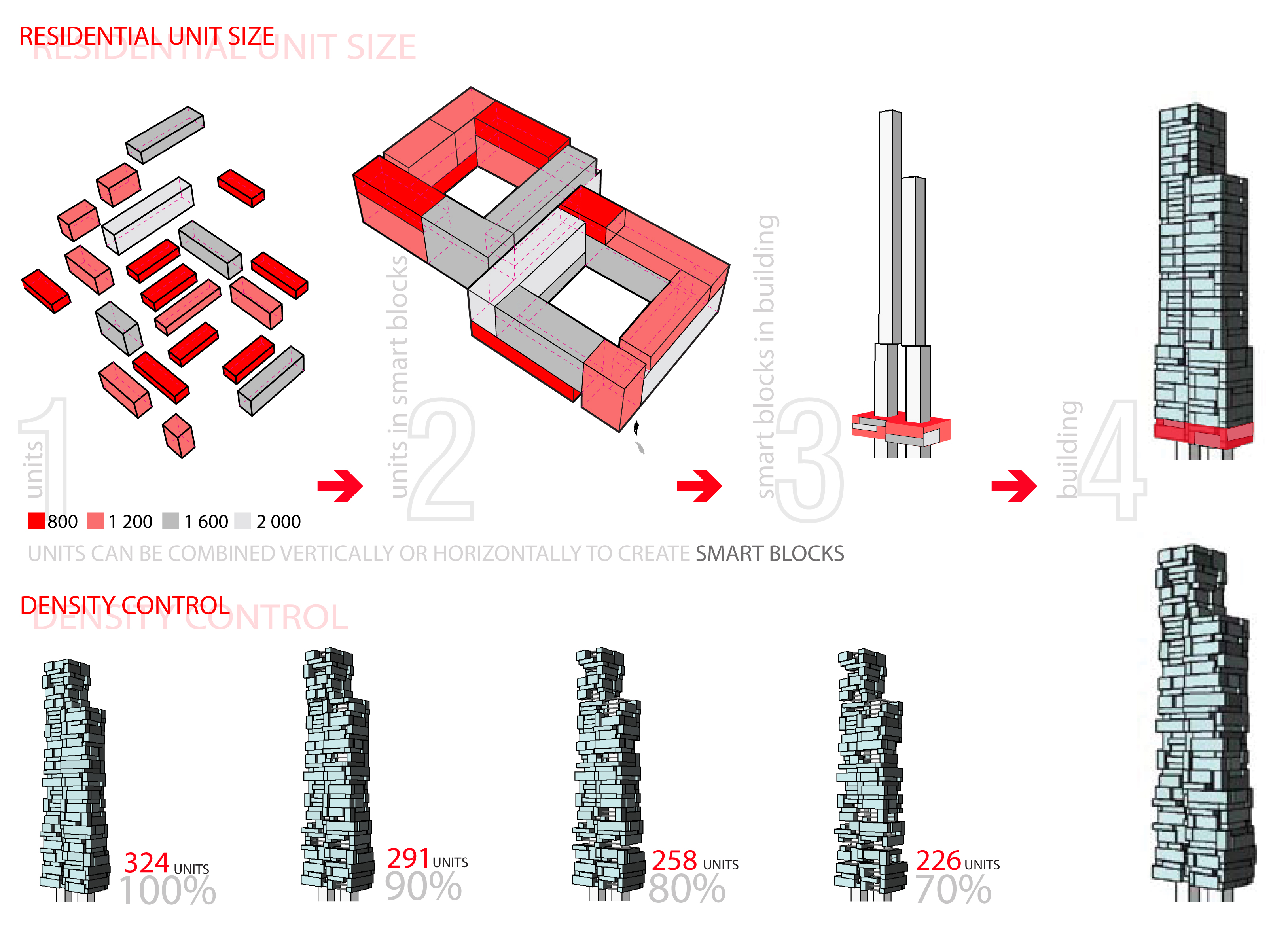 Axis Mundi residential diagrams
