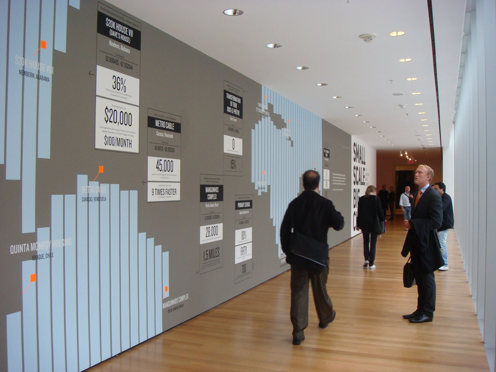 Upon entering Small Scale, Big Change, a graphic map of statistics introduces visitors to the exhibition's content.