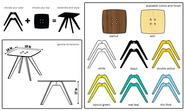 Here are all the options for their end table. The pieces come flat-packed and assembly is a breeze.