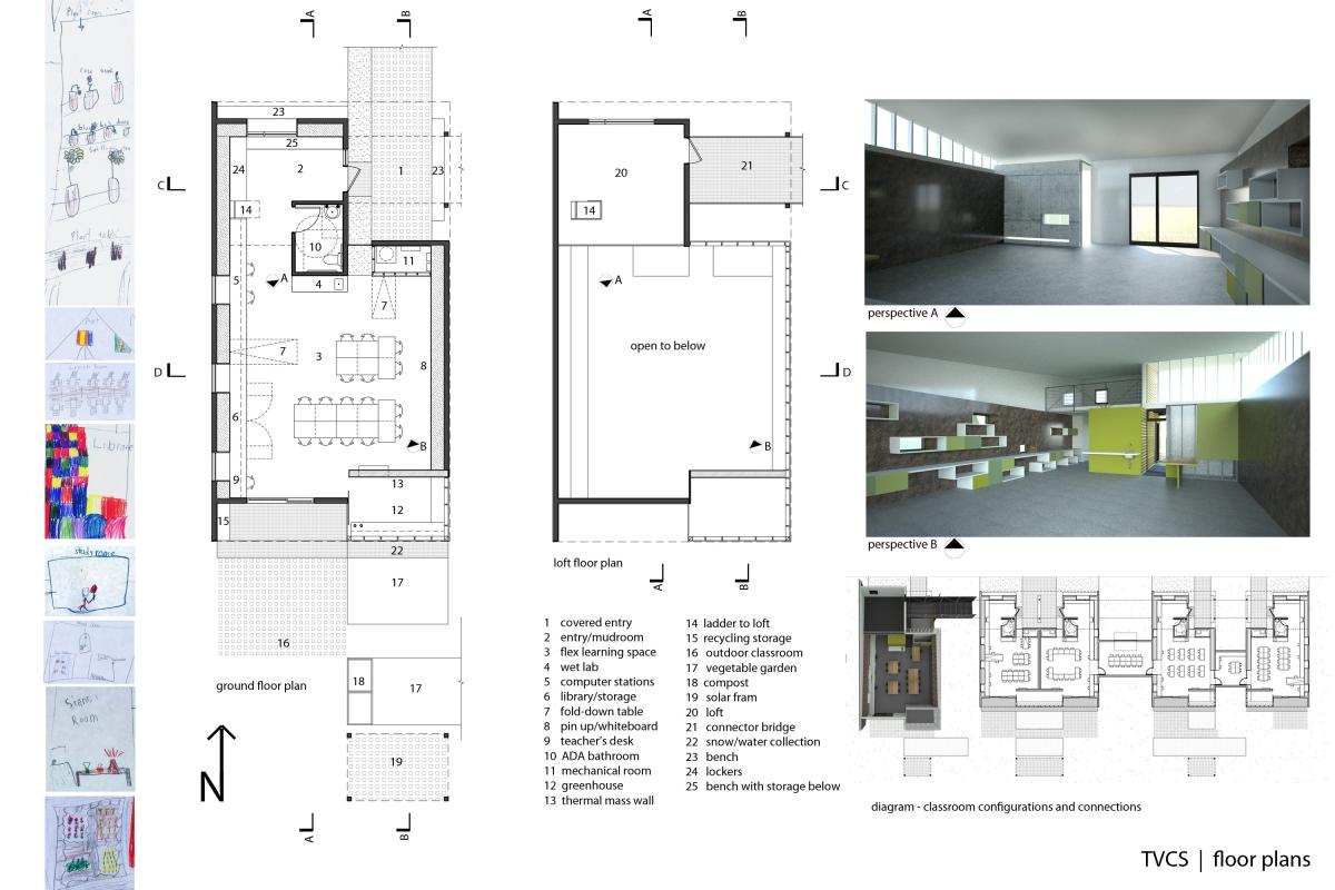 oan classroom layout