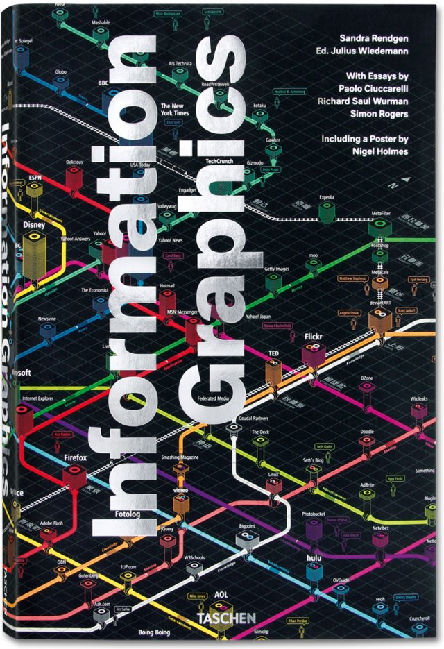 Information Graphics book by Taschen (2012) will be discussed at 2013 Dwell on Design