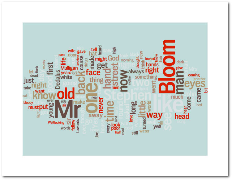 """Ulysses word cloud poster from <a href=""""http://www.beautifulwordsbeautifulart.com/"""">beautifulwordsbeautifulart.com</a>."""