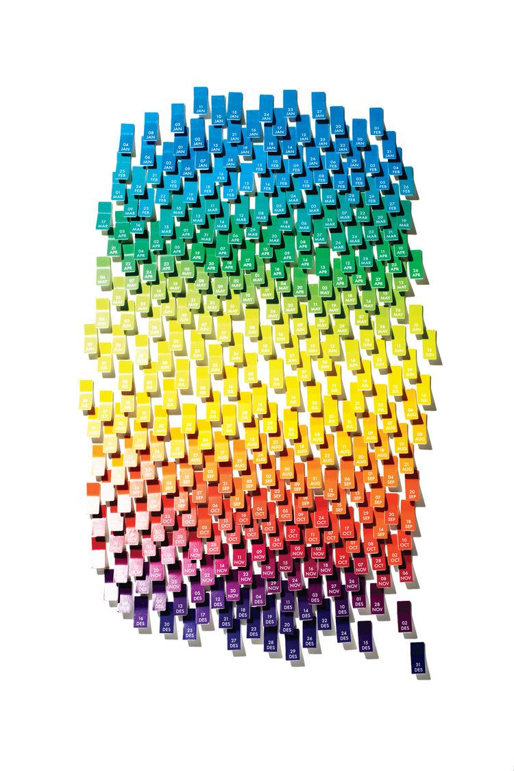 colorful Dayboard calendar by StokkeAustad