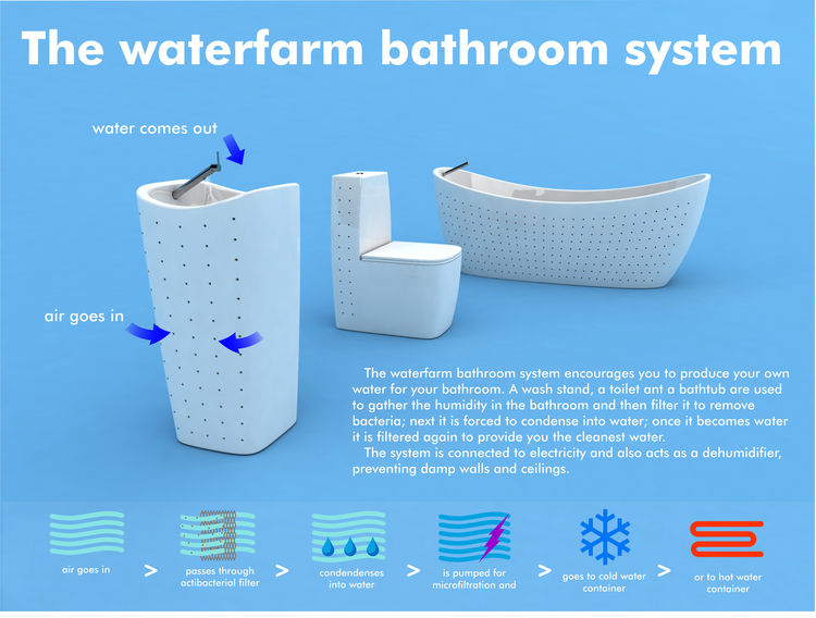 Waterfarm Bathroom System<br /><br />  Submitted by Joao Goncalves, Industrial Designer<br /><br />  Description: a steam harvesting system<br /><br />   Designer's statement:<br /><br />   Nowadays, about two-thirds of the water  we spend at home is used