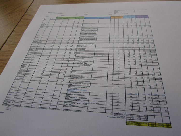 Not for the faint of heart: the ultimate spreadsheet. We spent three long meetings just figuring out what were reasonable lifestyle assumptions for the zDwellers, and this was the result. At the end of the day, achieving zero net energy will be up to the