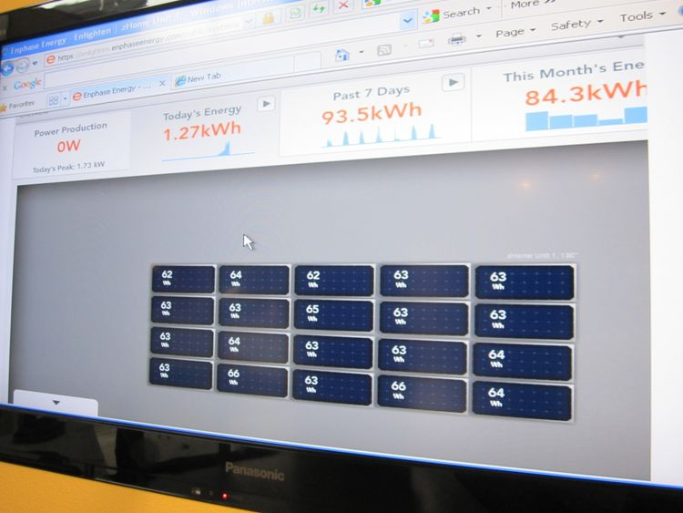 Another benefit to microinverters is user feedback—the Enphase system comes with an online service which allows you to monitor solar production of each individual panel in real time and historically.
