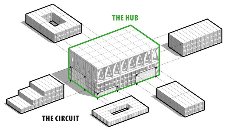 The Hub and the Circuit