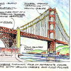 Golden Gate: History and Design