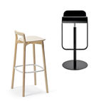 How to Find the Perfect Modern Bar Stool