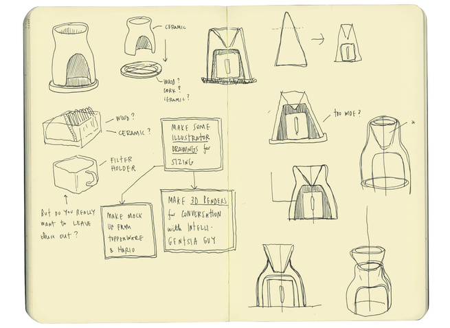 Manual Coffee Maker Sketches